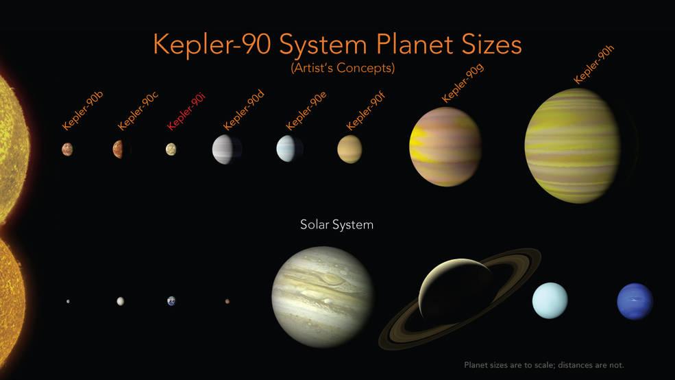 sistema solar kepler 90 kepler 90i