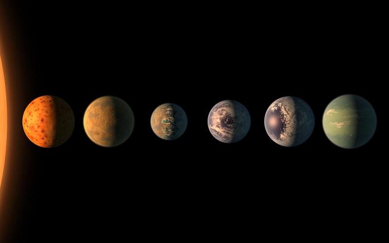 sistema solar trappist i