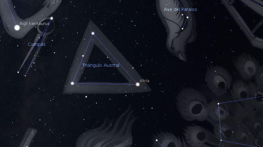 constelaciones hemisferio sur triangulo austral